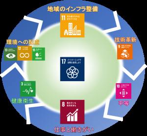 大高建設SDGs(新ロゴ)